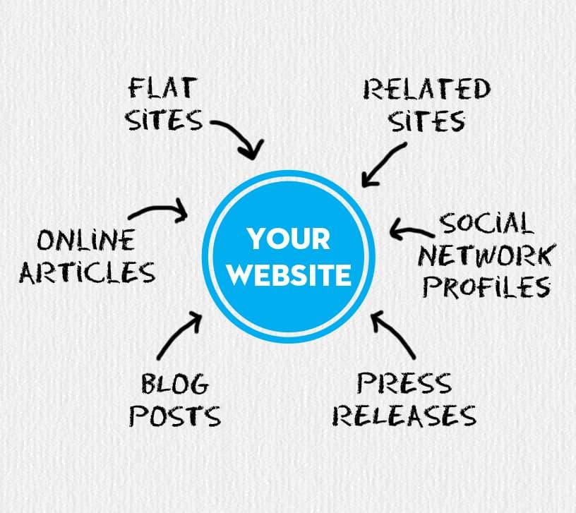 webpresence1