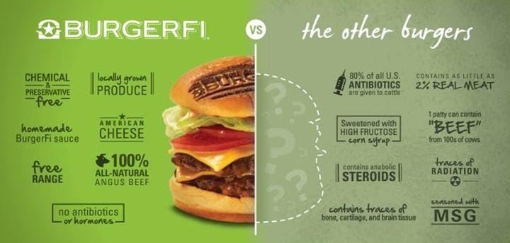 BurgerFi Difference